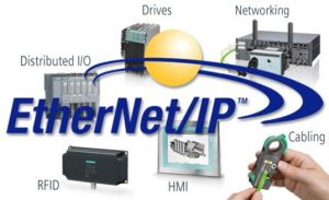 Siemens Products Training event: Siemens Connectivity to EtherNet/IP Networks – PowerPlay USA Workshop @ SpringHill Suites